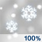 100 snow
