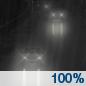 100-heavy-rain